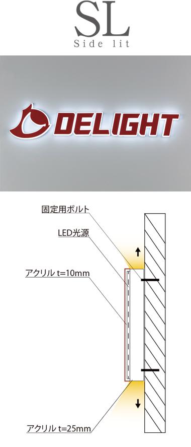 光り方を選ぶ SL